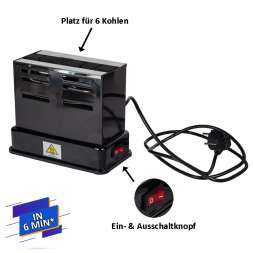Prime Blaze Kohleanzünder - Toaster